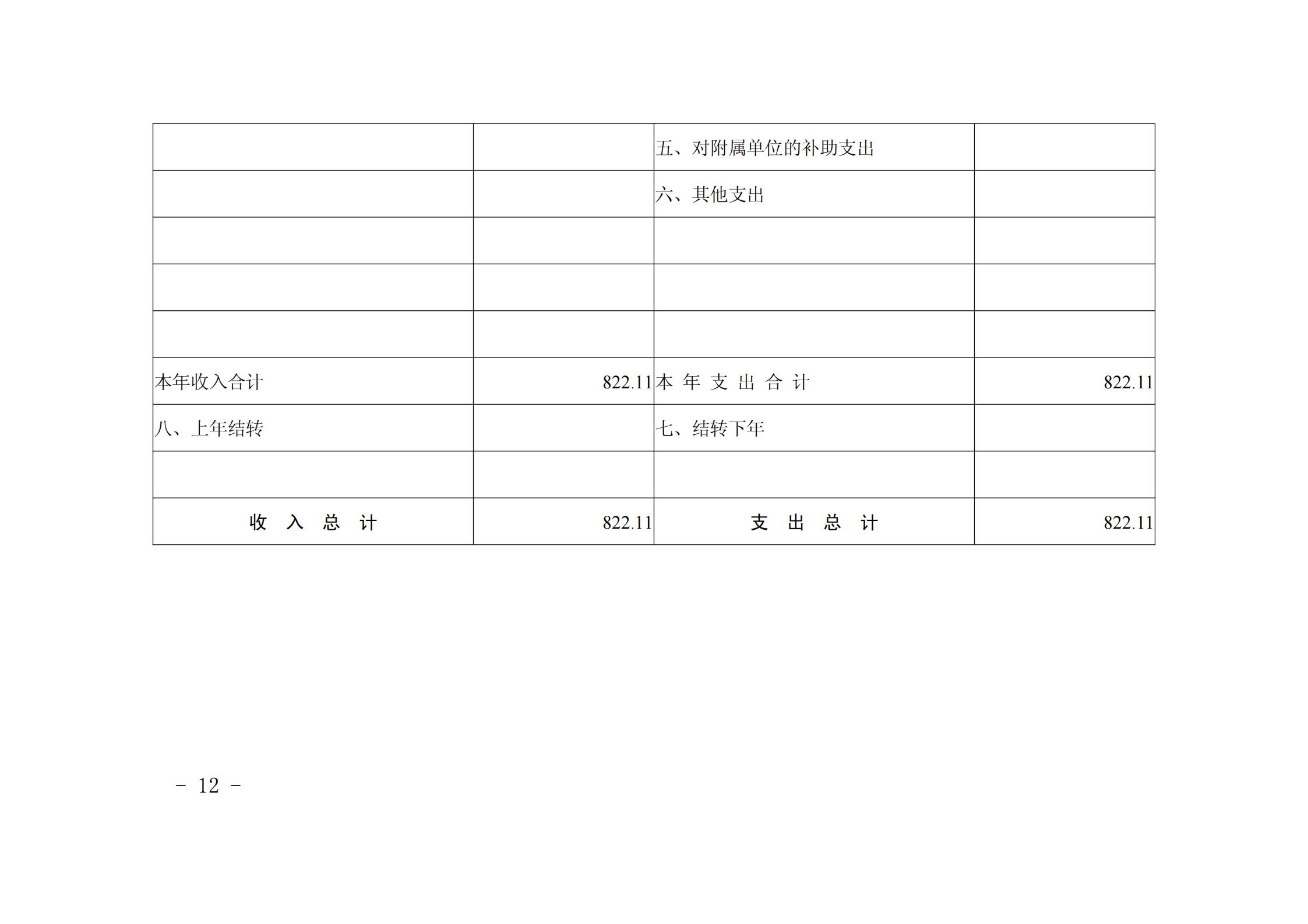 """贵阳市青少年宫2021年度市级部门预算、""""三公""""经费预算公开说明_11.png"""