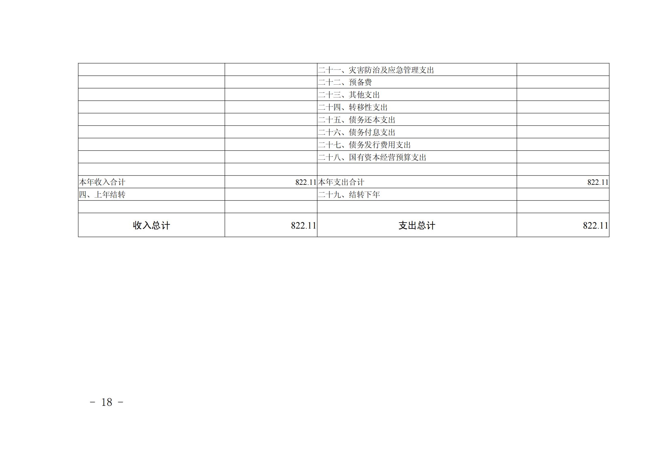 """贵阳市青少年宫2021年度市级部门预算、""""三公""""经费预算公开说明_17.png"""