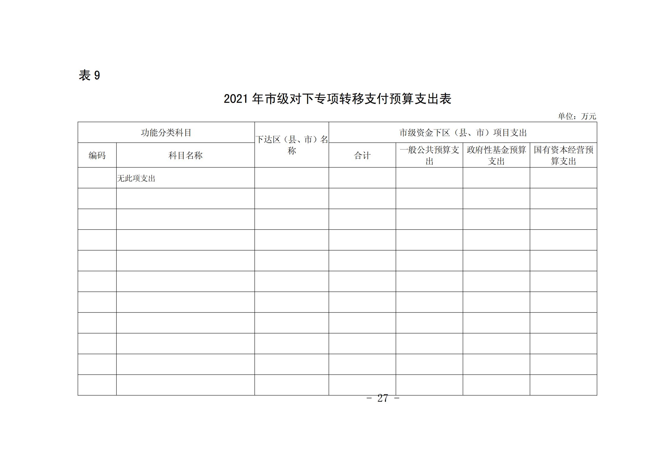 """贵阳市青少年宫2021年度市级部门预算、""""三公""""经费预算公开说明_26.png"""