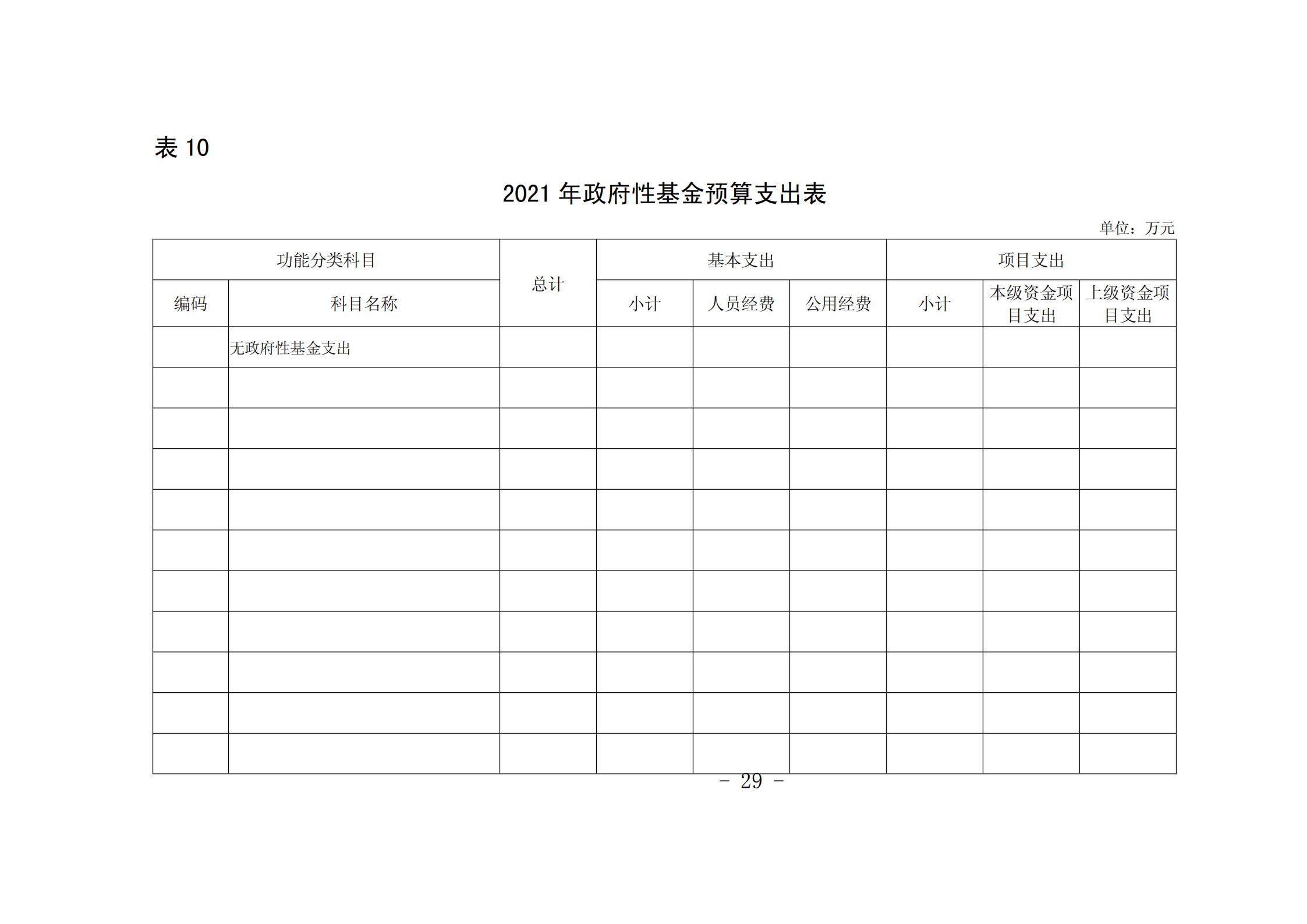 """贵阳市青少年宫2021年度市级部门预算、""""三公""""经费预算公开说明_28.png"""