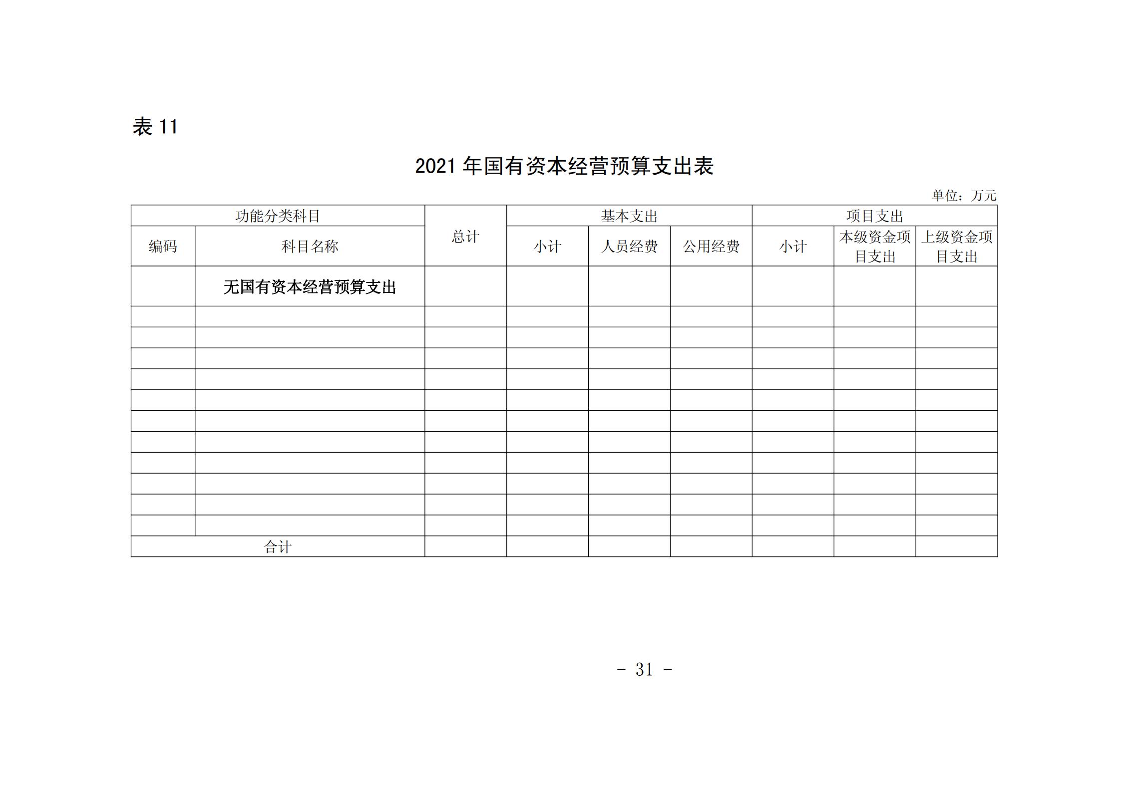 """贵阳市青少年宫2021年度市级部门预算、""""三公""""经费预算公开说明_30.png"""
