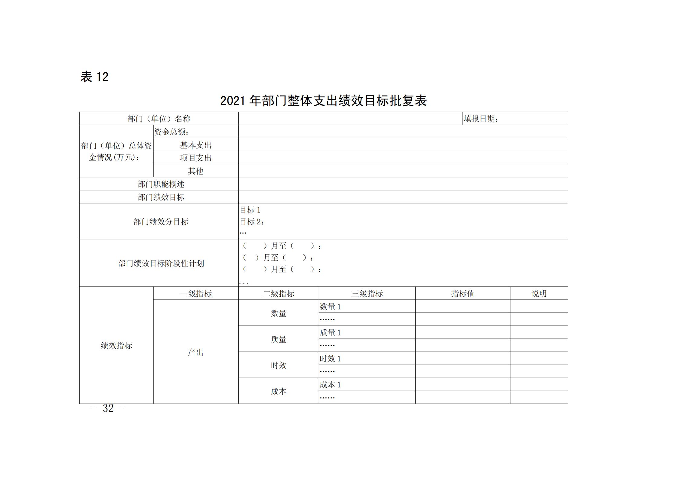 """贵阳市青少年宫2021年度市级部门预算、""""三公""""经费预算公开说明_31.png"""