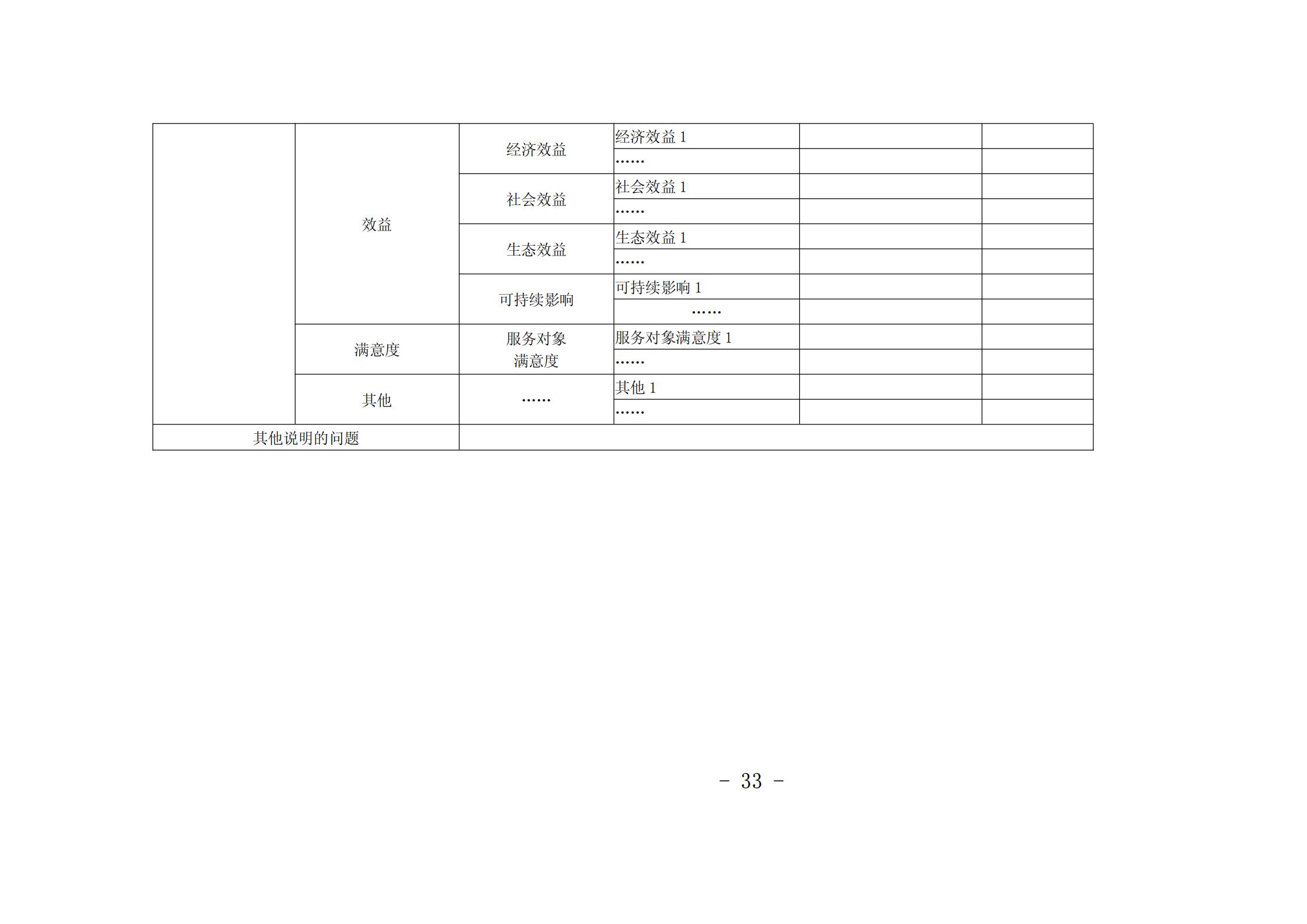 """贵阳市青少年宫2021年度市级部门预算、""""三公""""经费预算公开说明_32.png"""