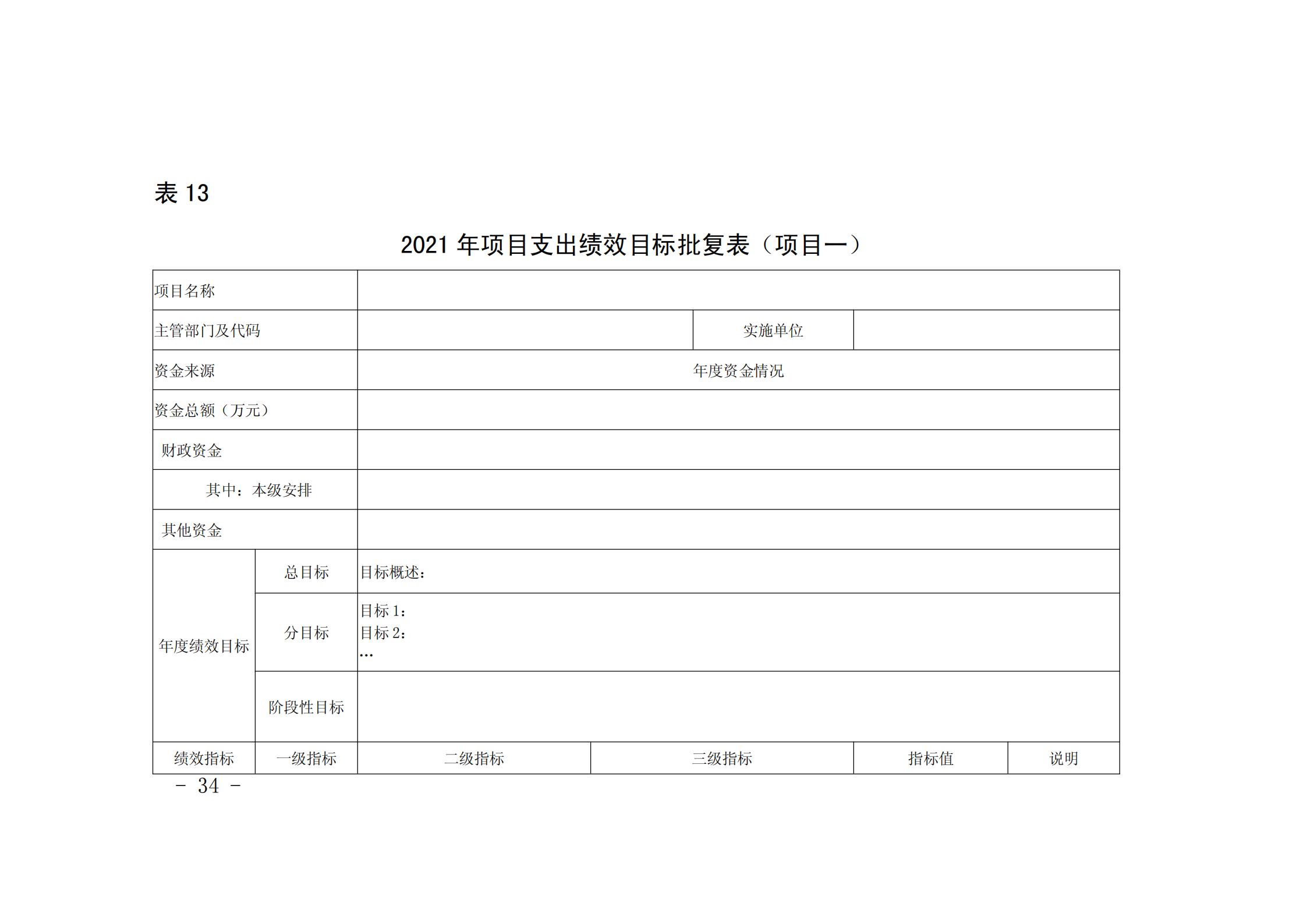 """贵阳市青少年宫2021年度市级部门预算、""""三公""""经费预算公开说明_33.png"""
