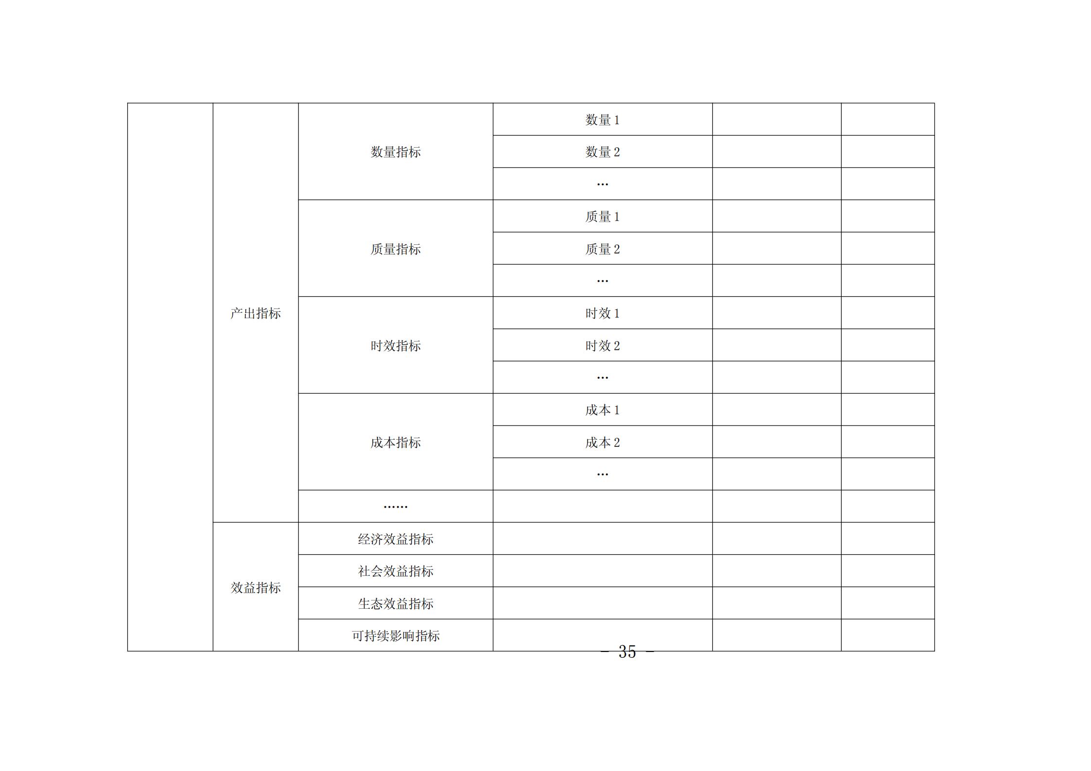 """贵阳市青少年宫2021年度市级部门预算、""""三公""""经费预算公开说明_34.png"""