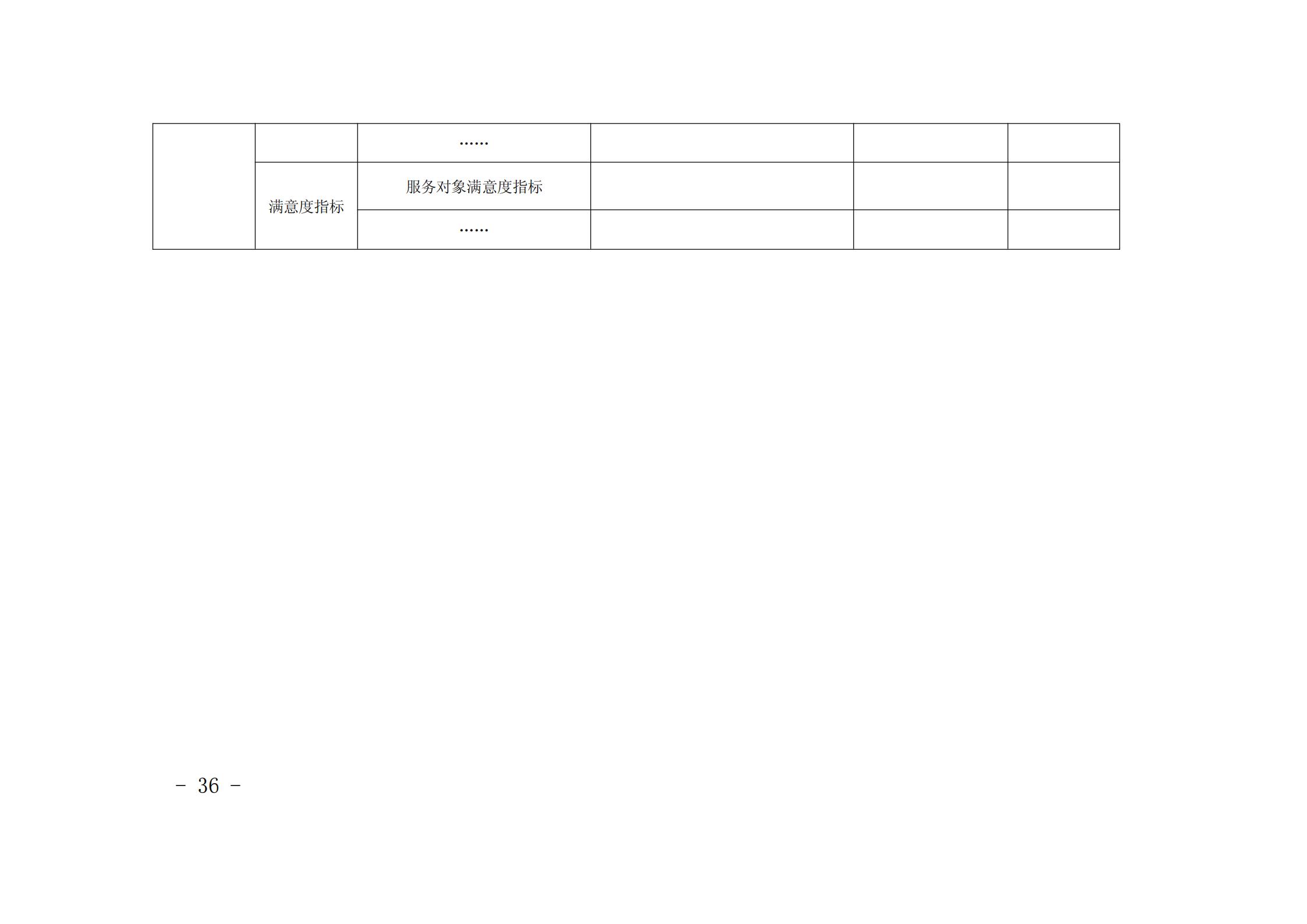 """贵阳市青少年宫2021年度市级部门预算、""""三公""""经费预算公开说明_35.png"""