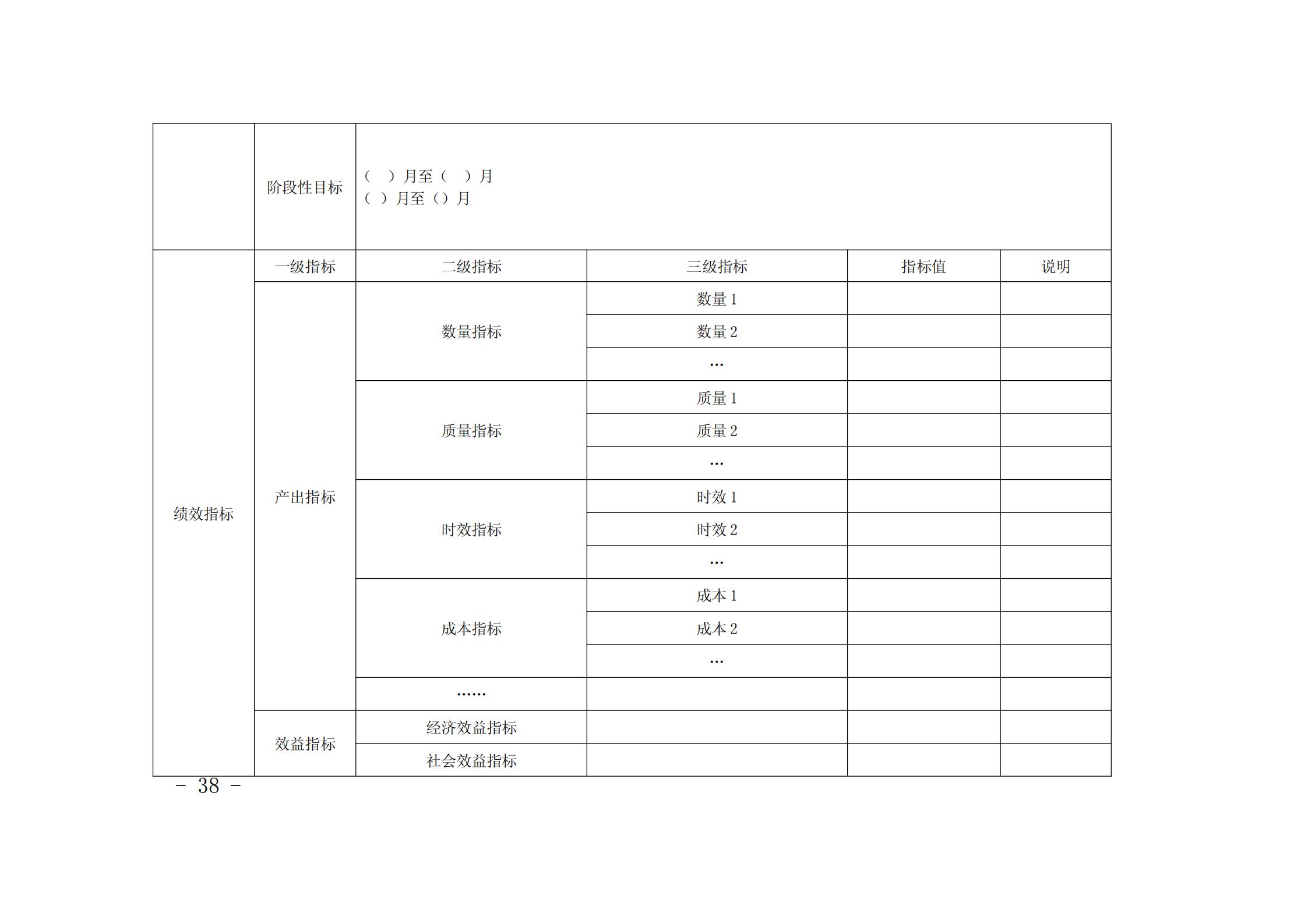 """贵阳市青少年宫2021年度市级部门预算、""""三公""""经费预算公开说明_37.png"""