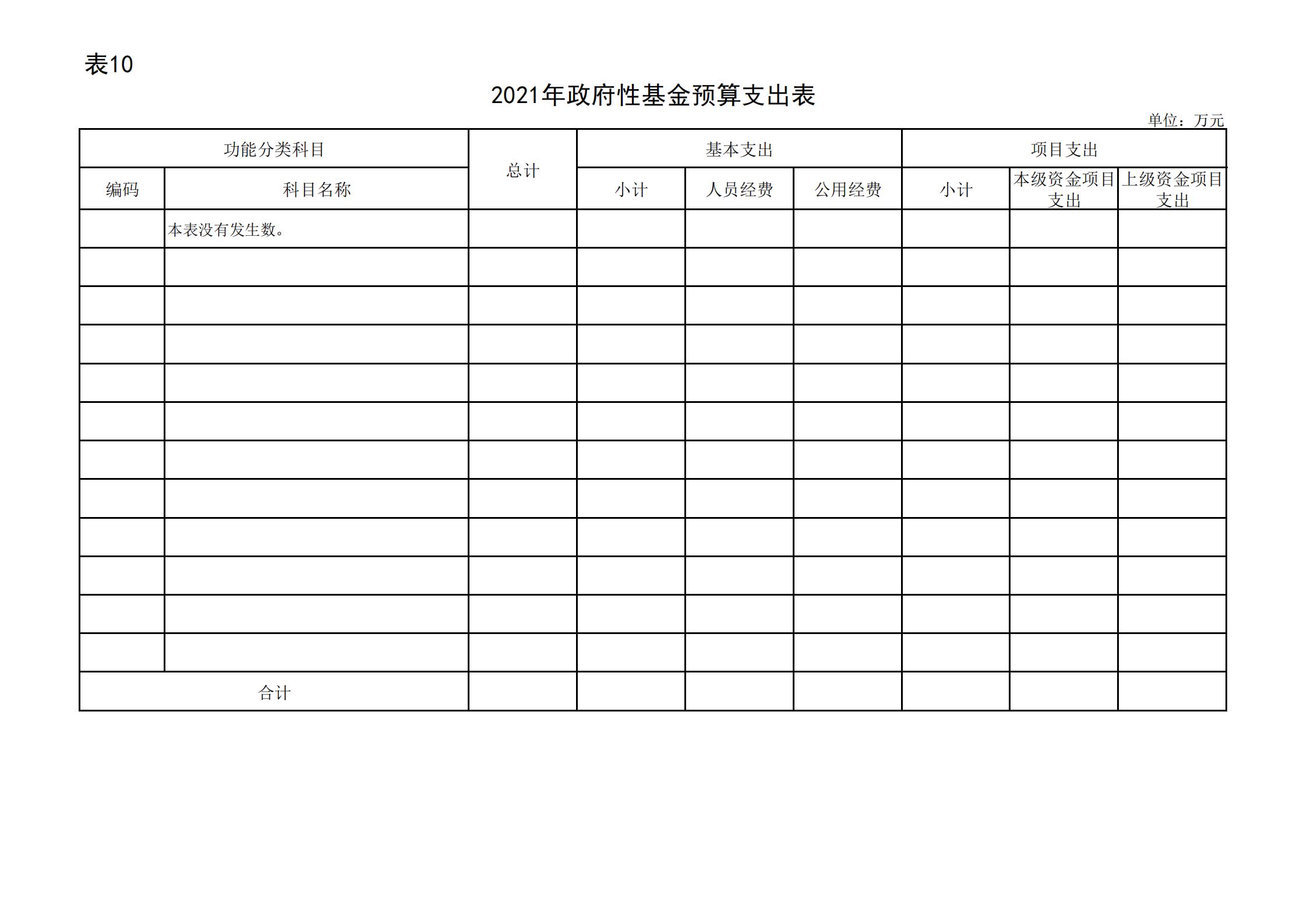 """共青团贵阳市委(本级)2021年度市级部门预算、""""三公""""经费预算公开说明(1)_23.png"""