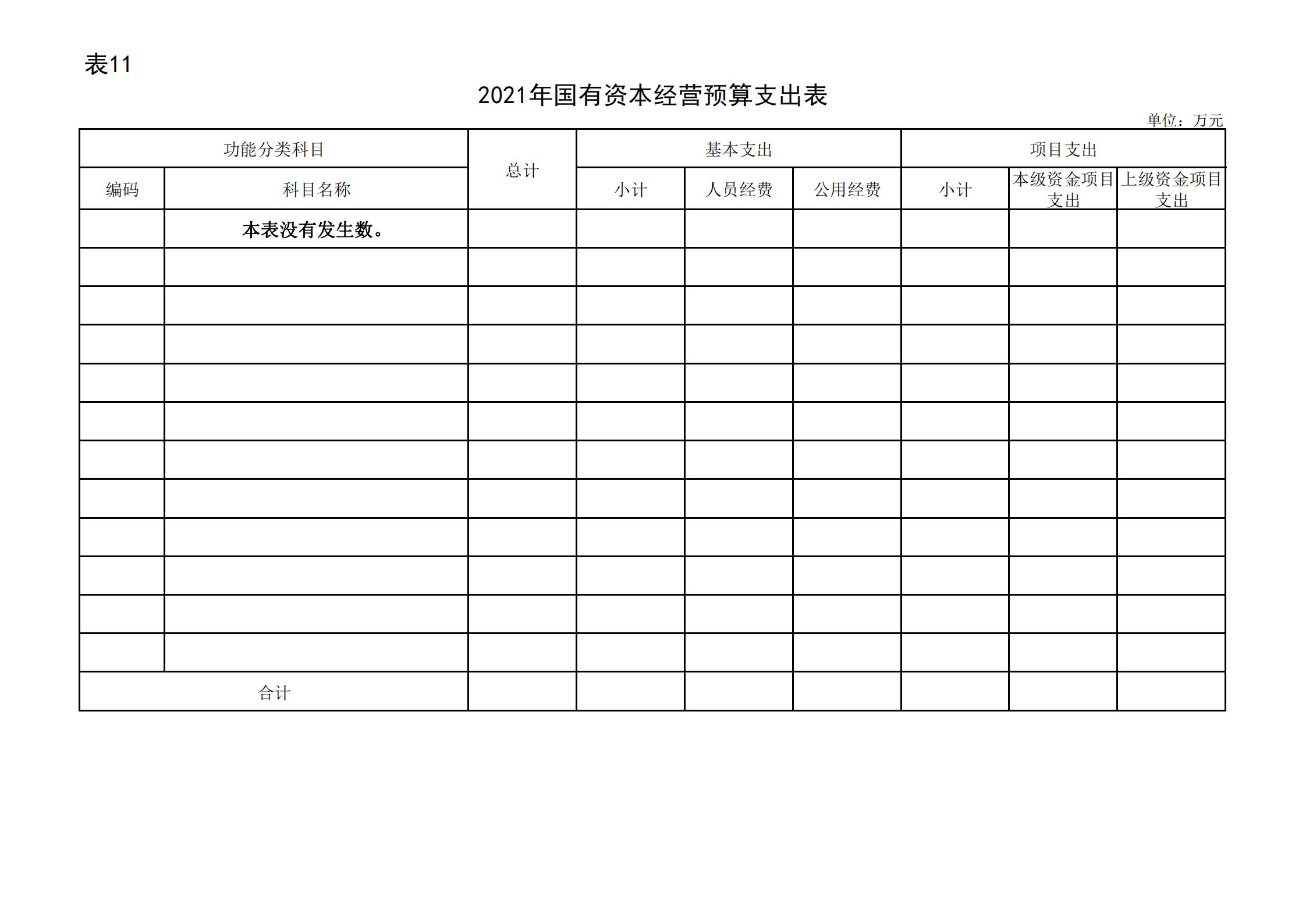 """共青团贵阳市委(本级)2021年度市级部门预算、""""三公""""经费预算公开说明(1)_24.png"""