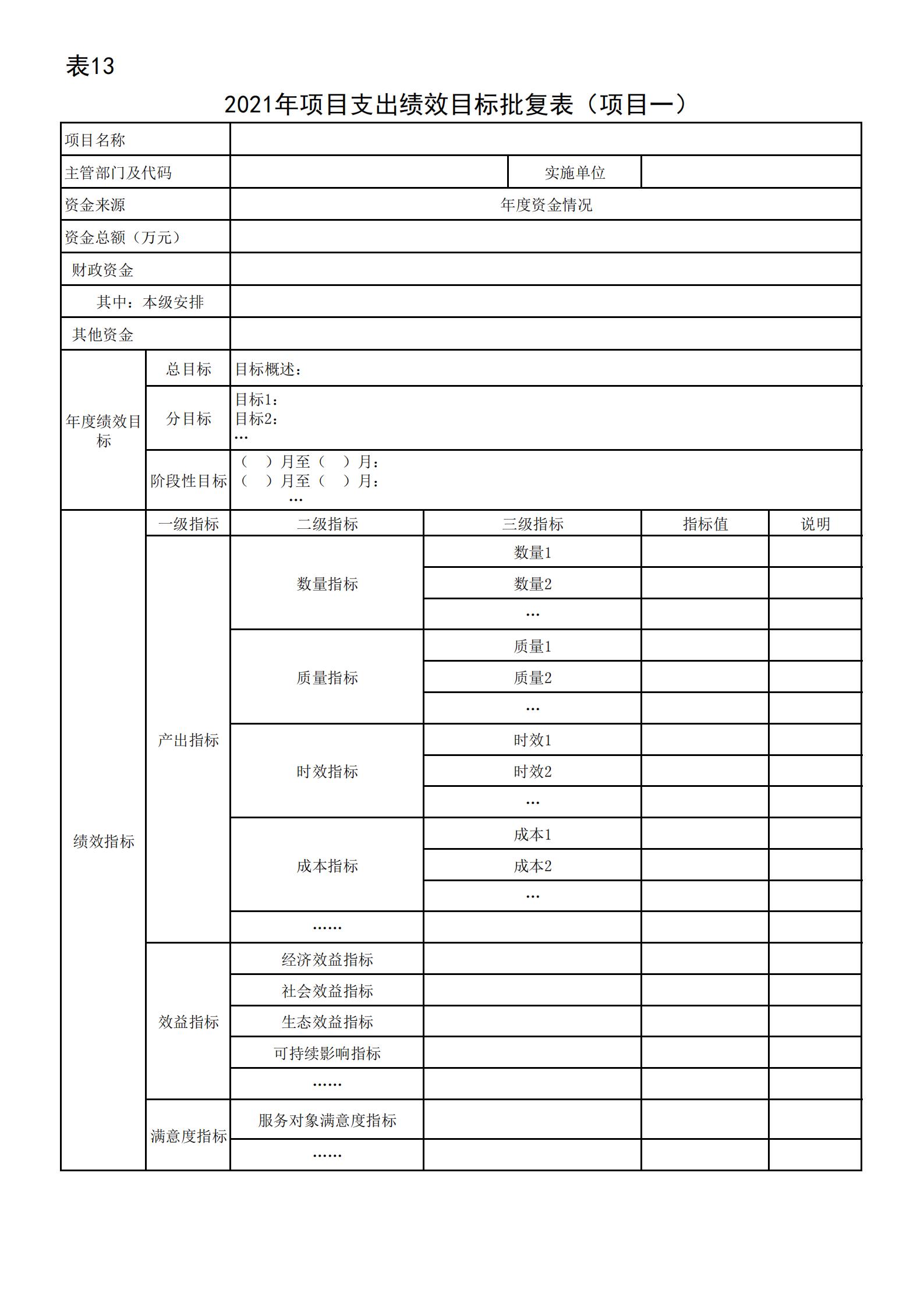 """共青团贵阳市委(本级)2021年度市级部门预算、""""三公""""经费预算公开说明(1)_26.png"""